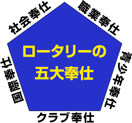 ロータリー5大奉仕